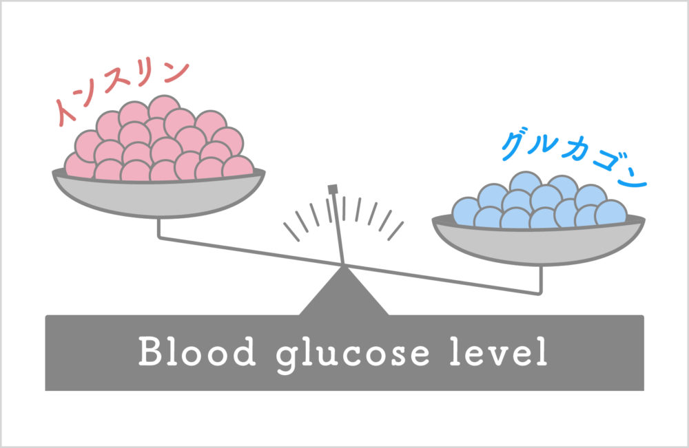DPP4阻害薬-糖尿病の新しい治療薬