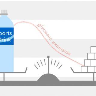 あなたの血糖値はなぜ高いのか? <br>清涼飲料水の常飲・多飲が招く高血糖