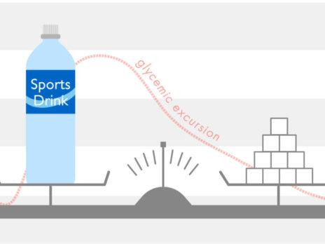 高血糖と清涼飲料水の関係