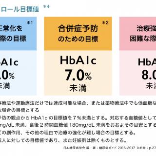 糖尿病の治療目標とHbA1c指標<br>〜あなたが目指すべき血糖コントロールの程度は?〜